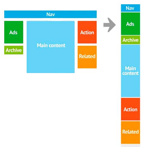 contenidos-adaptables